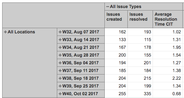 Captura de pantalla 2017-10-07 a las 21.24.51