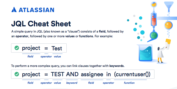 JQL Cheat Sheet (a gift of Atlassian Jira)